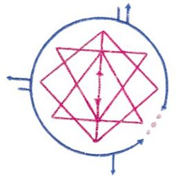 Baileys Geometry 3